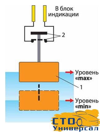 Схема датчика уровня тормозной